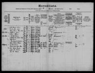 FT 1901 Niels Peder Andersens familie i Kordilgade